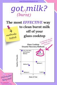 How to clean burnt milk off a glass cooktop